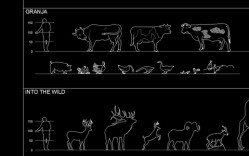 Bloque de: animales