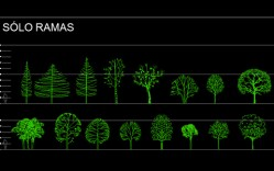Bloque de: árboles
