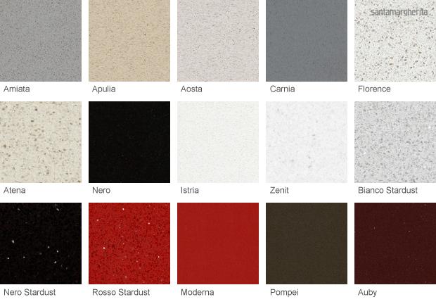 Cubiertas para cocina de granito y cuarzo for Colores marmoles cocina