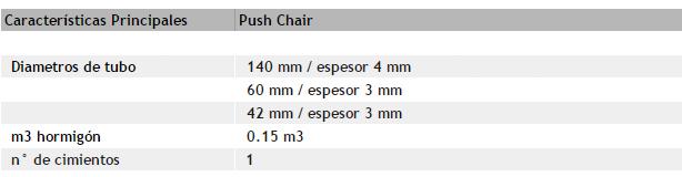 push-chair