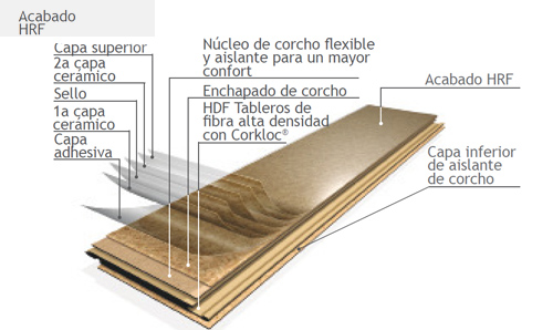 Pisos de Corcho HRF - Ecork