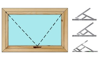 Sistema de apertura para Ventanas G-U