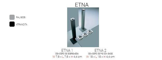 13 Etna