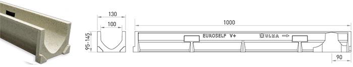 Self canal euroselfvplus